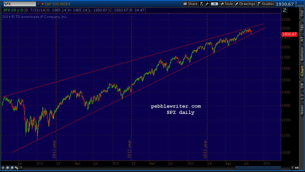 2014-08-01-SPX daily 0600