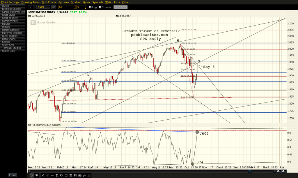 2014-10-21-SPX daily proph CU