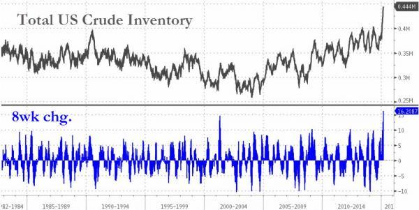 20150304_crude3_0