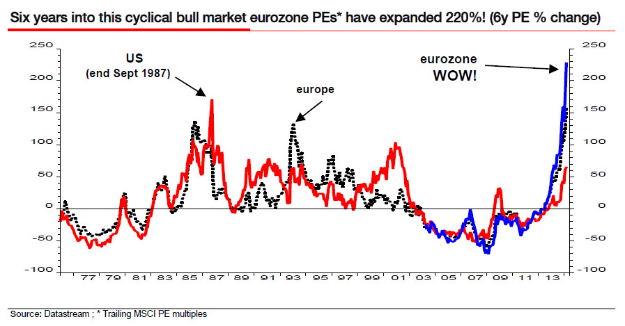 EZ PE expansion since 1977