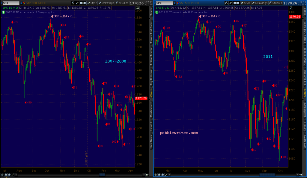 2011-v-2007-side-by-side