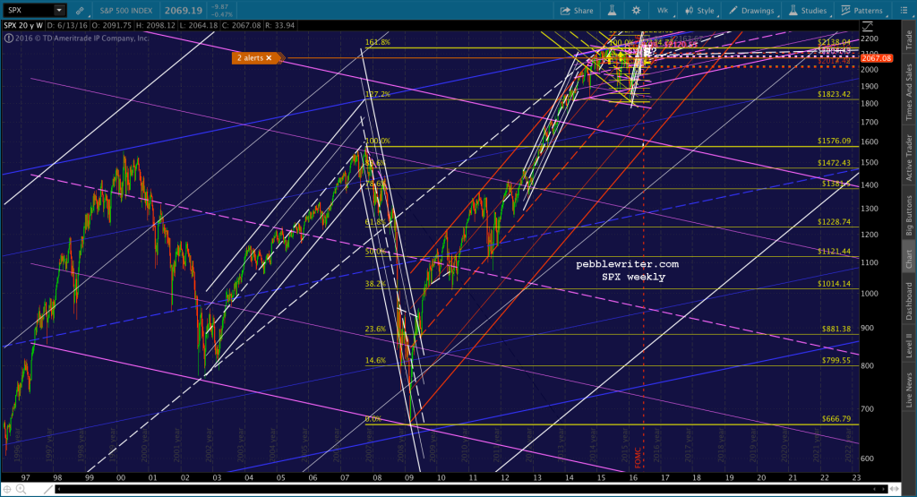 2016-06-14 SPX weekly 1056